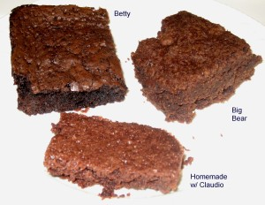 Brownie results
